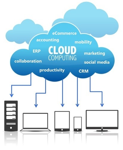 cloud-computing-services-500x500